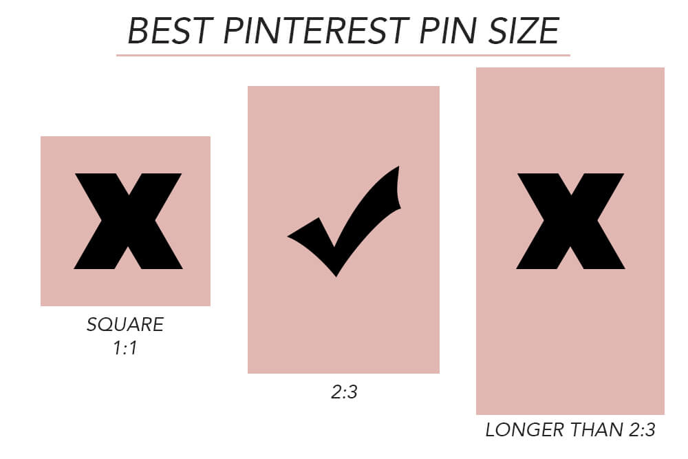 Best Pin Size for Pinterest Pins